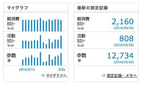 activity_160326
