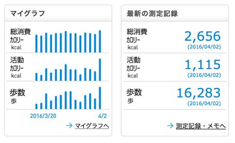 activity_160402