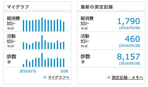 activity_160528