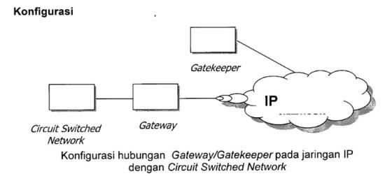 Internet Teleponi