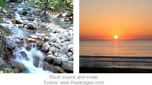river-ocean