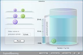 ExploreLearning Gizmos for Math and Science ...