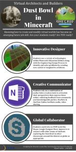 Examples of workshop Minecraft Activities