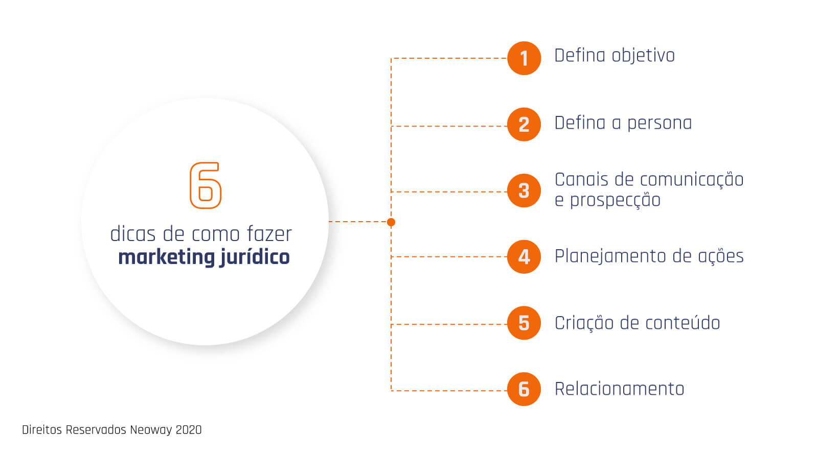 como fazer marketing juridico