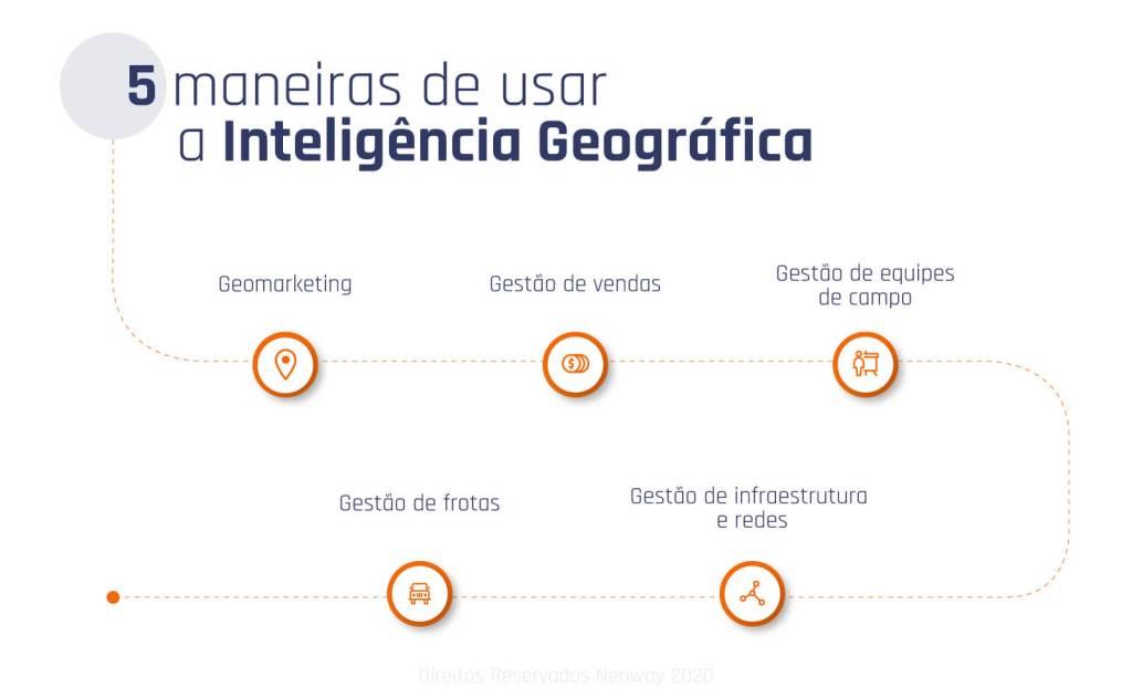 Imagem04 5 Maneiras De Usar Inteligencia Geografica 1024x630