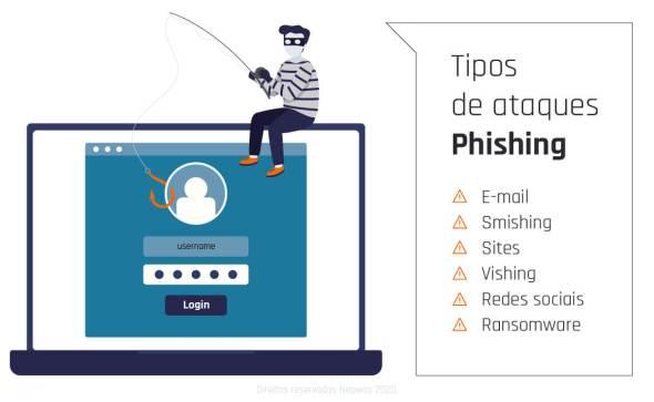 Tipos De Ataques De Phishing 1024x630