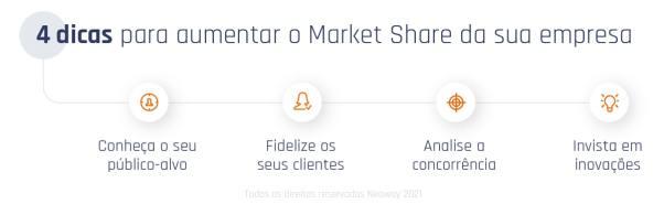 Como Aumentar O Market Share Da Minha Empresa Min 1024x332