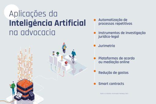 Qual A Importancia Da Inteligencia Artificial Na Advocacia 1024x683
