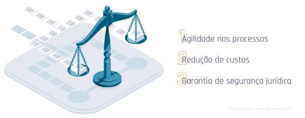 Qual A Importancia Da Gestao De Documentos No Setor Juridico Min 1024x399