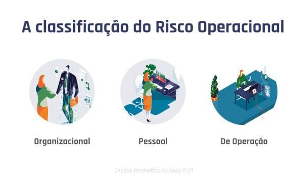 Imagem02 Classificacao Do Risco Operacional 1024x609