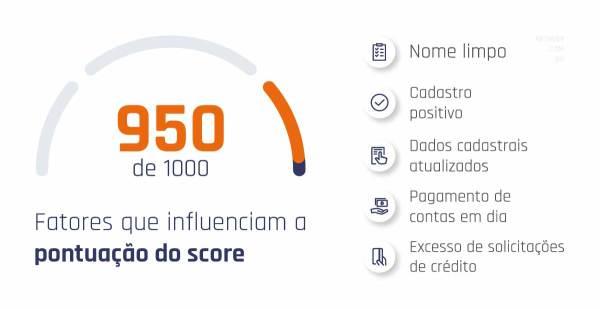 Fatores Que Influenciam Na Pontuacao De Score 1024x528