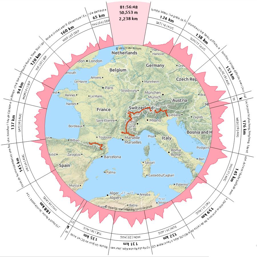 triplecrown-pyrenees-dolomite-alpes-hauteroute