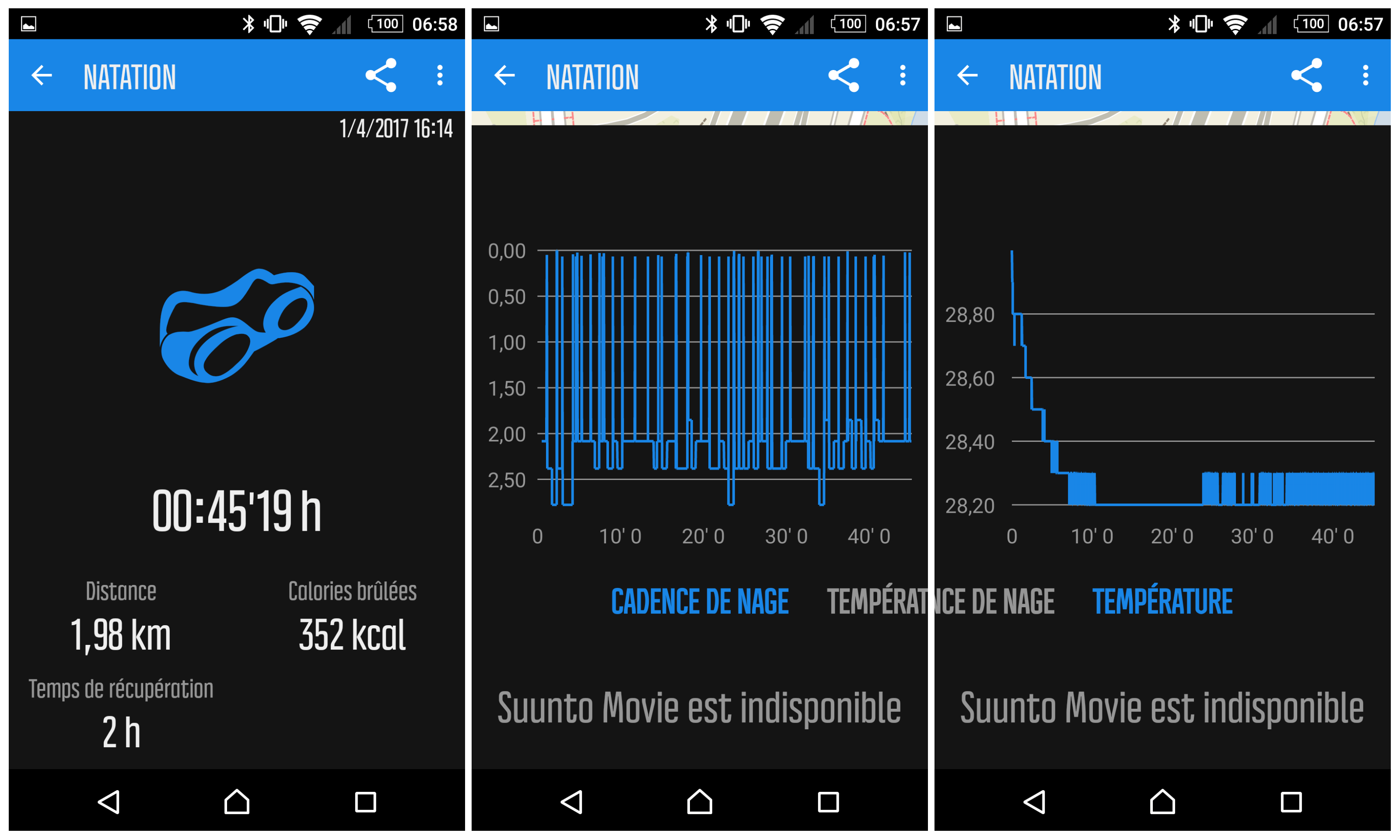 capture d'écran application movescount smartphone suunto spartan mode natation