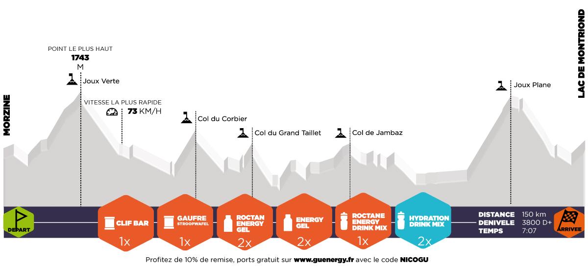 profil morzine haut chablais code promo guenergy