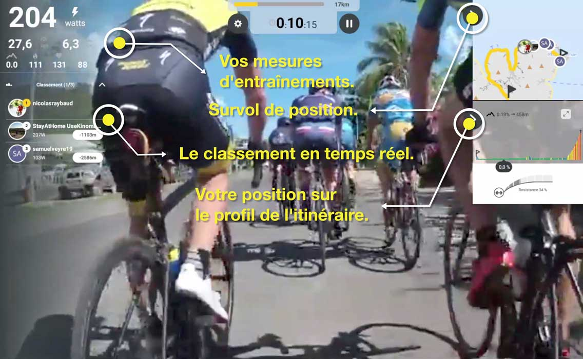interface multijoueurs kinomap