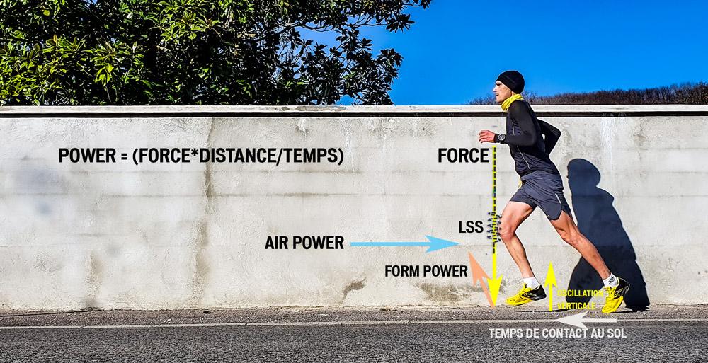 mesure du stryd running