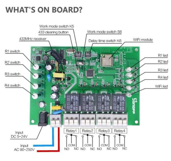 Sonoff6-1000x942 Test du module Sonoff 4CH Pro