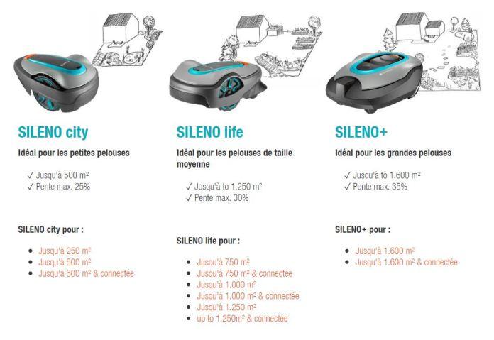 01 Gardena Smart Sileno Life 750 présentation du robot tondeuse