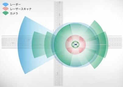 nissan-driverless-car-17