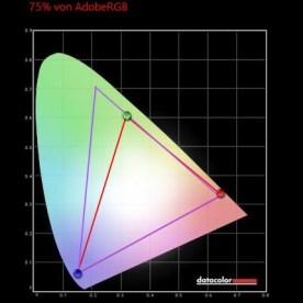AOC I2790PQU AdobeRGB-Farben