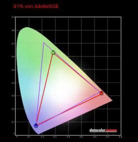 MSI Optix MAG24C AdobeRGB