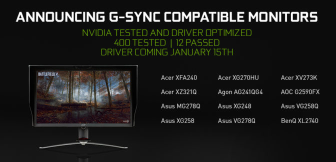 CES2019 Nvidia Geforce G-Sync Monitore