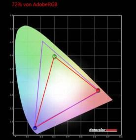 Schenker-XMG-Core-17-AdobeRGB