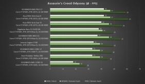 XMG CORE Assassins Creed