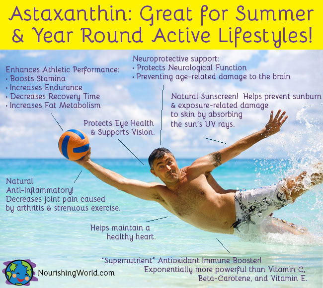 Astaxanthin: Great for Summer & Year Round Active Lifestyles!