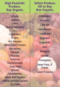 Produce_to_Buy_Organic_sm