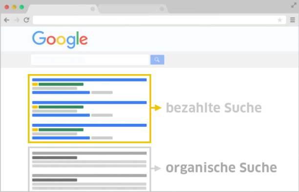vergleich-bezahlte-organische-suche_612