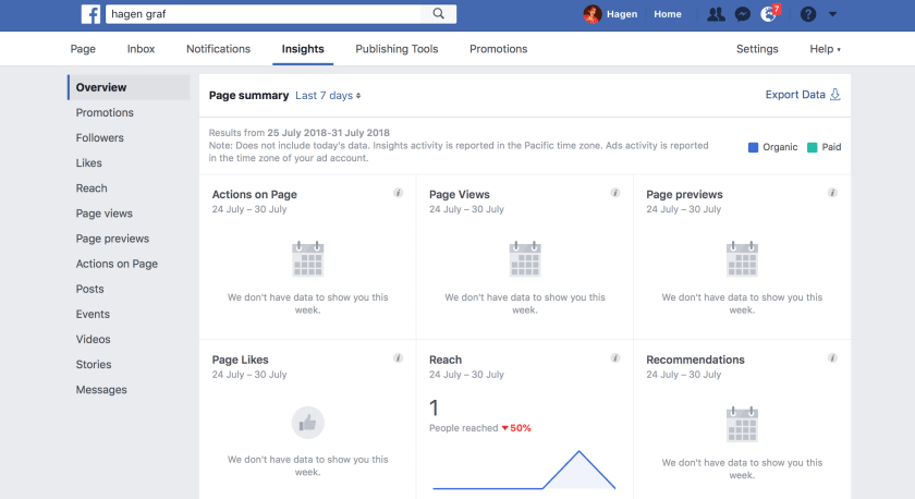 Insights Facebook Page