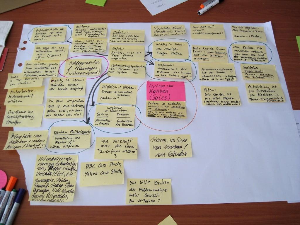 Ein Content Planner für Drupal