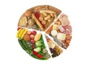 Οι επιπτωσεις της μειωμένης πρόσληψης τροφής