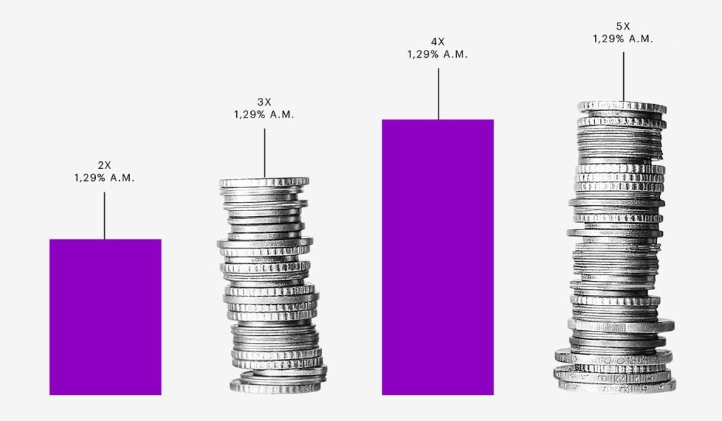de onde vem o dinheiro do FGC: fila de colunas roxas intercaladas por pilhas de moedas