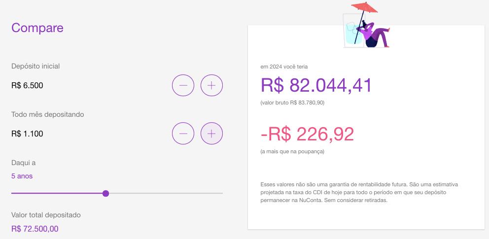 Simulador NuConta: imagem do programa disponível no site do Nubank que simula o rendiemnto da NuConta em comparação com a poupança