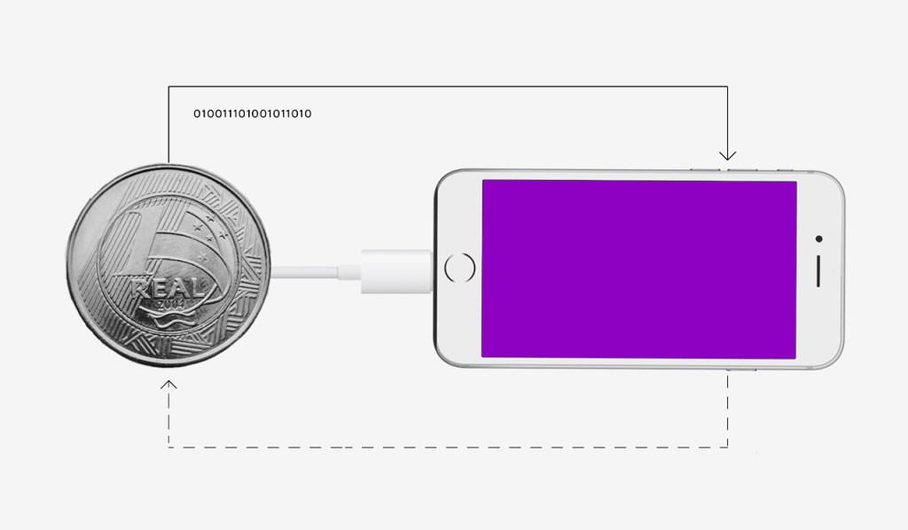 Uma moeda conectada a um aparelho celular com tela roxa.