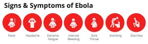 Symptoms-Of-Ebola-Virus-Picture
