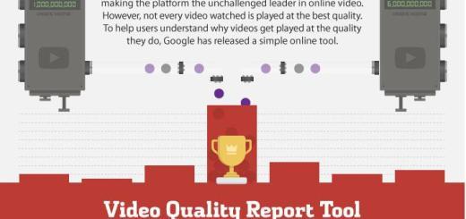 Google Video Report