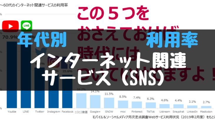年代別インターネット関連サービス(SNS)の利用率