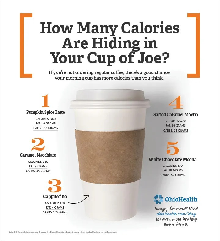 Image Result For How Much Is A Regular Cup Of Coffee At Starbucks