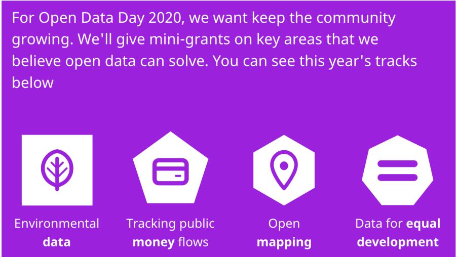 Open Data Day 2020 mini-grant tracks