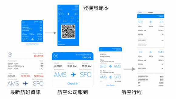 Messenger 支援的航空公司系列包括:登機證、航空公司報到提醒、最新行程、最新航班資訊