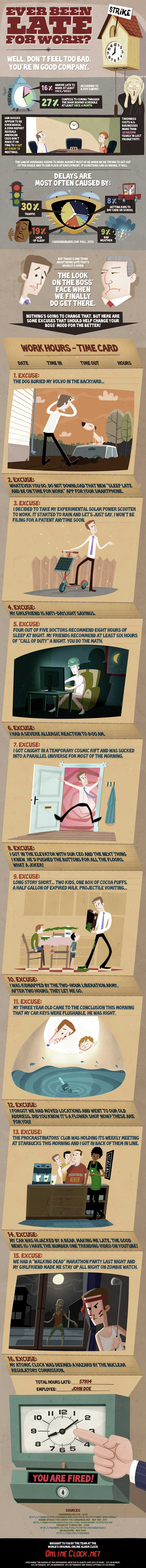 Late For Work - An Infographic by OnlineClock.net