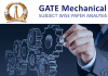 GATE-ME-Exam-Analysis-2005-2015