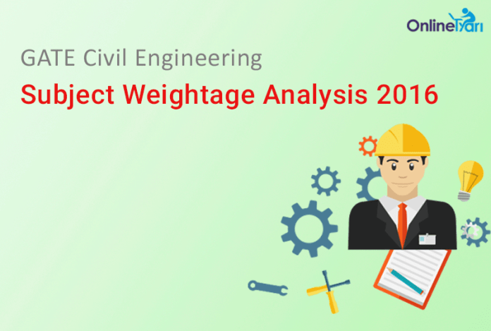 GATE Civil Engineering Subject Weightage Analysis 2016