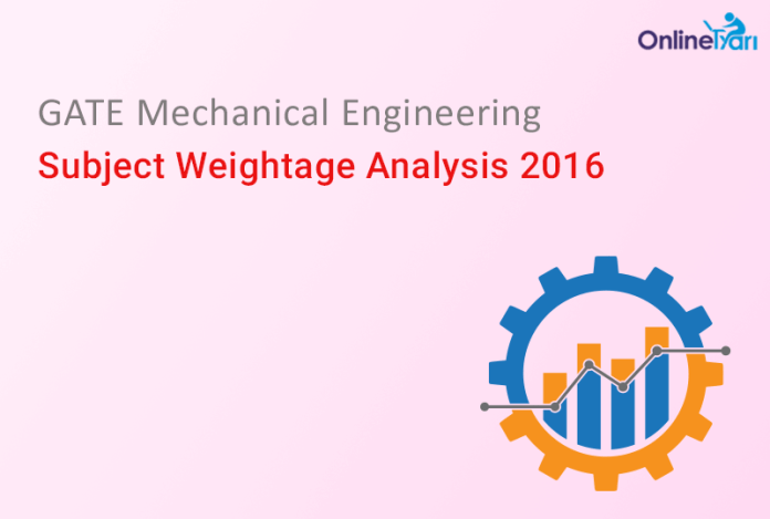GATE Mechanical Engineering Subject Weightage Analysis 2016