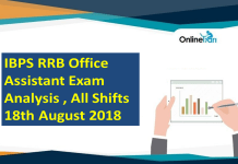 IBPS RRB Office Assistant Exam Analysis 2018 | 18th August (All Shifts)