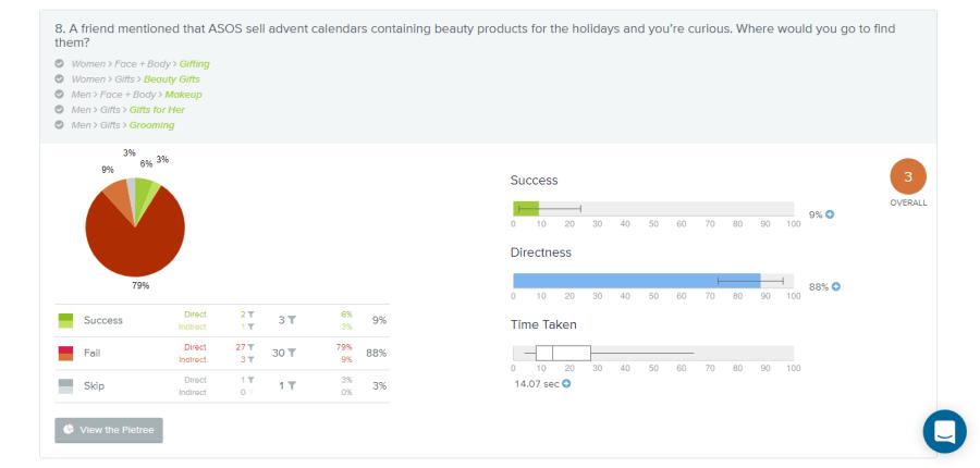 ASOS-Trejack-results.png
