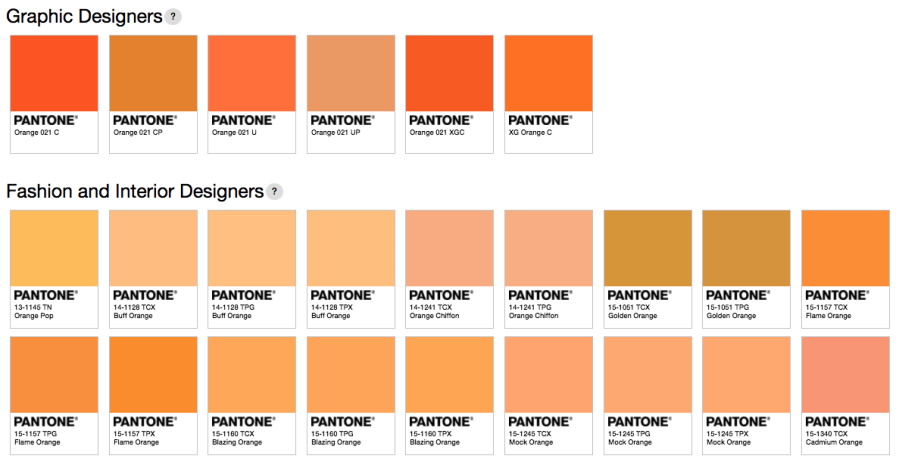 Pantone's list of colours that are identified as being orange